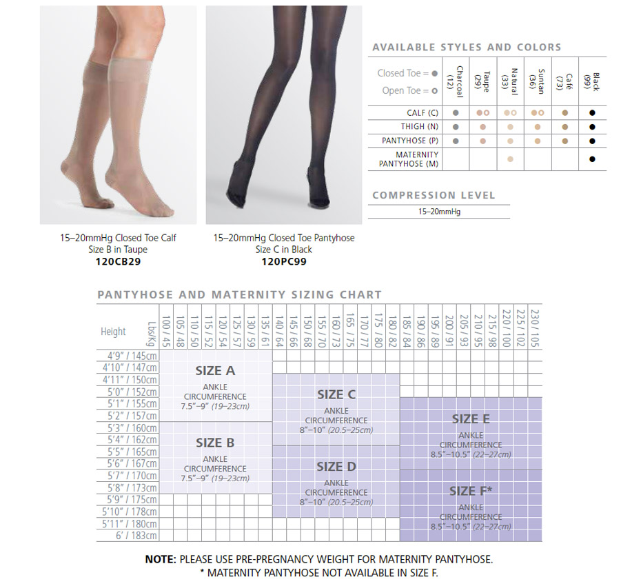 372a7395d8 Sigvaris Size Charts and Guide - Compression Stockings, Socks, and ...