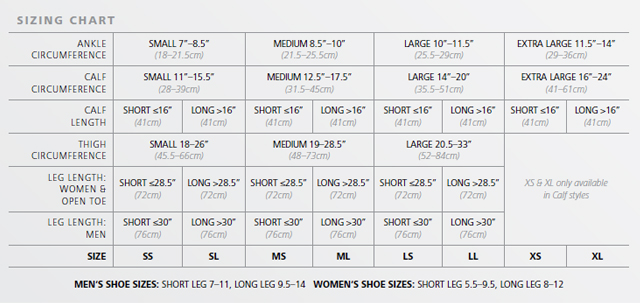 Sigvaris size charts and guide compression stockings socks and