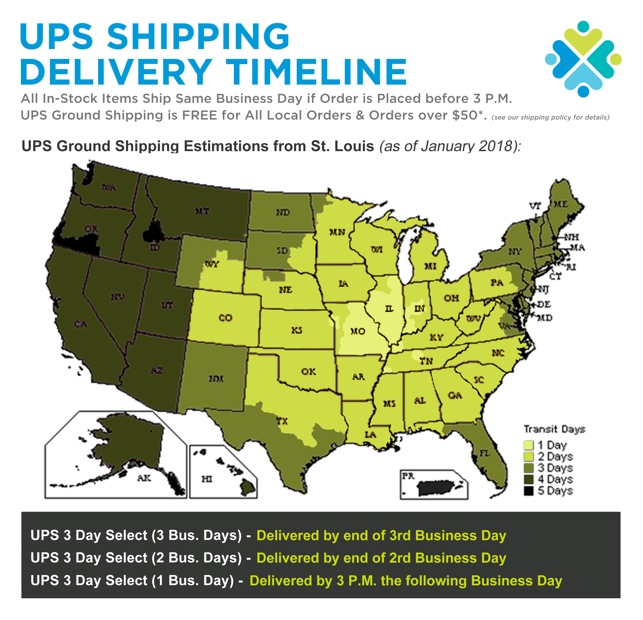 UPS Deliveries